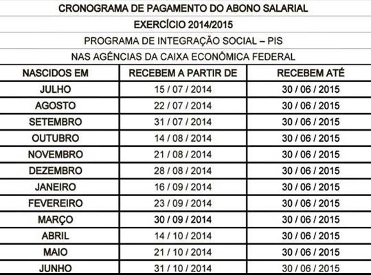 CalendarioPIS2014 Pagamentos do PIS e do PASEP começam a ser pagos na terça (15)