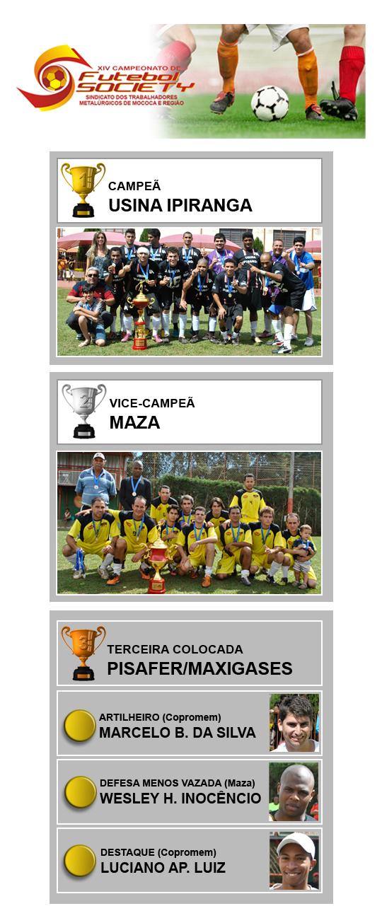 table01150copy Usina Ipiranga vence o XIV Campeonato de Futebol Society do Sindicato